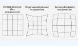 Довгофокусний об\'єктив: особливості, характеристики, переваги і недоліки